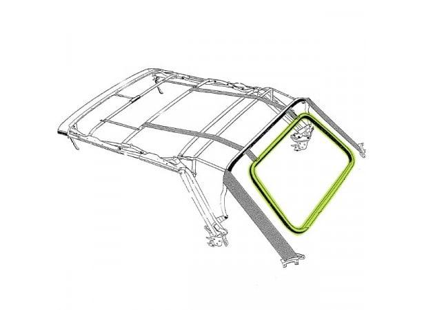 Cadre de lunette arrière pour capote de Volkswagen Golf 1 et 2
