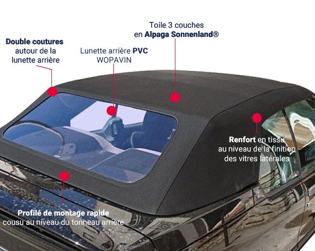 Détails capote Renault 19 cabriolet en Alpaga Sonnenland