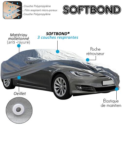 softbond pour extérieur et intérieur Tesla Model S