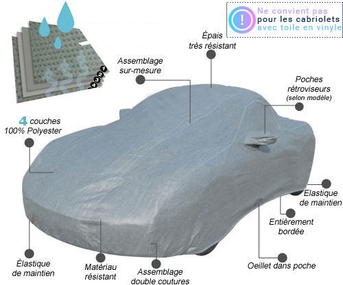 housse protection voiture sur mesure porsche cayman type. Black Bedroom Furniture Sets. Home Design Ideas